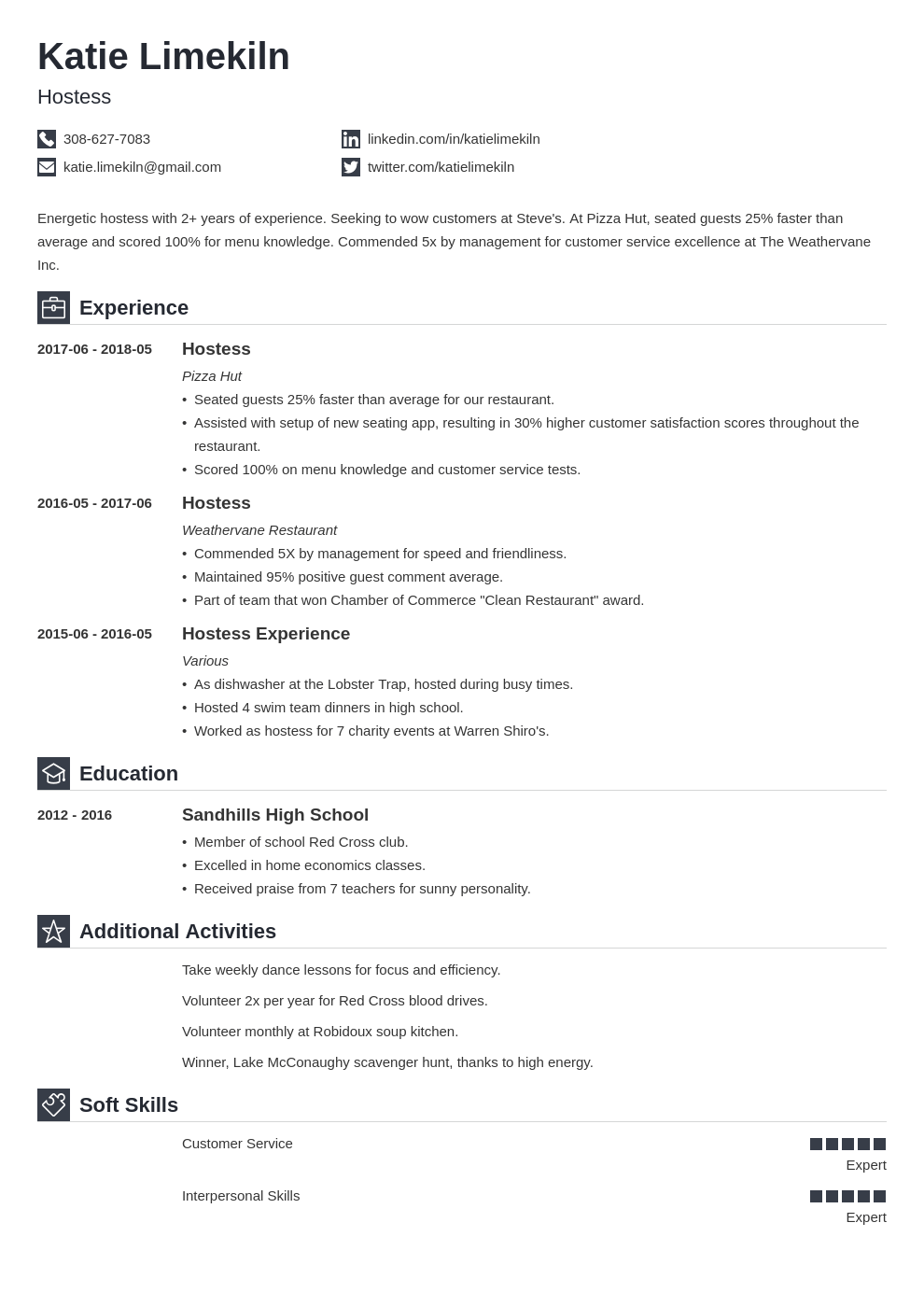 hostess resume example template iconic