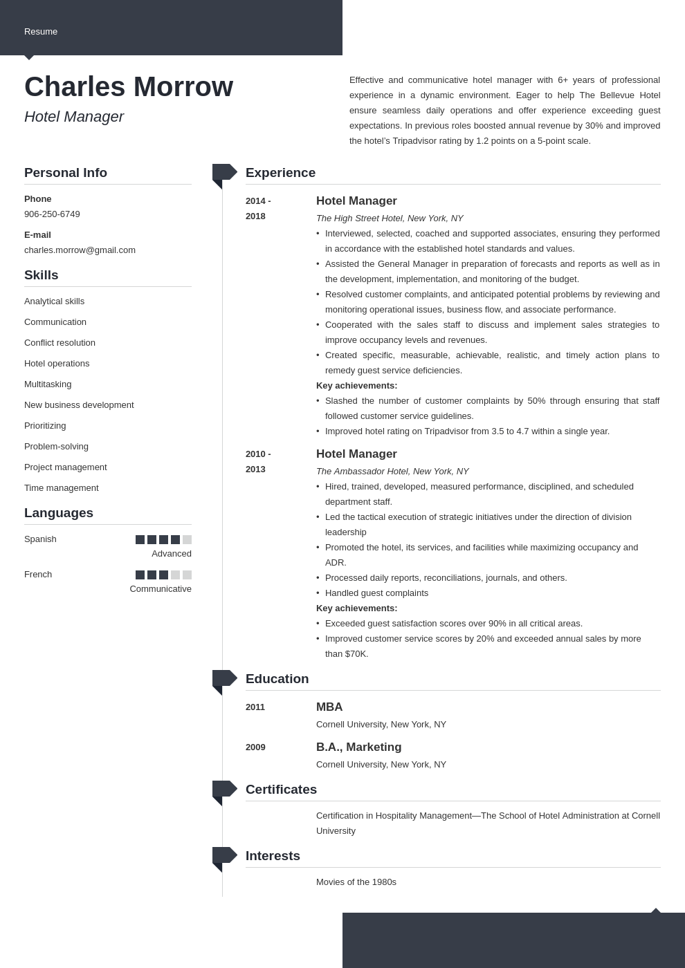 hotel manager resume example template modern