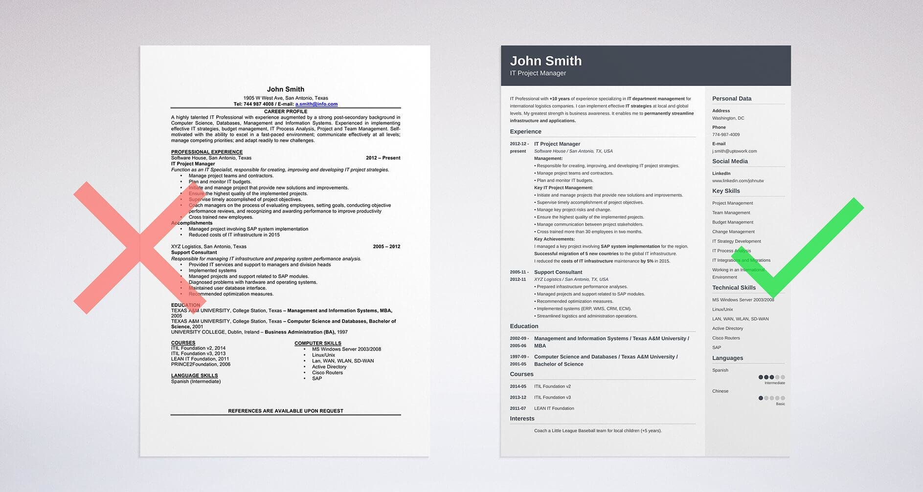 Uptowork  Emailing Resume Sample