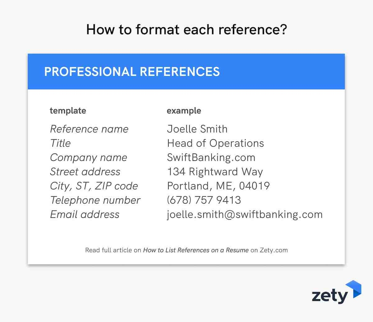 Typing references for a resume custom definition essay ghostwriters sites