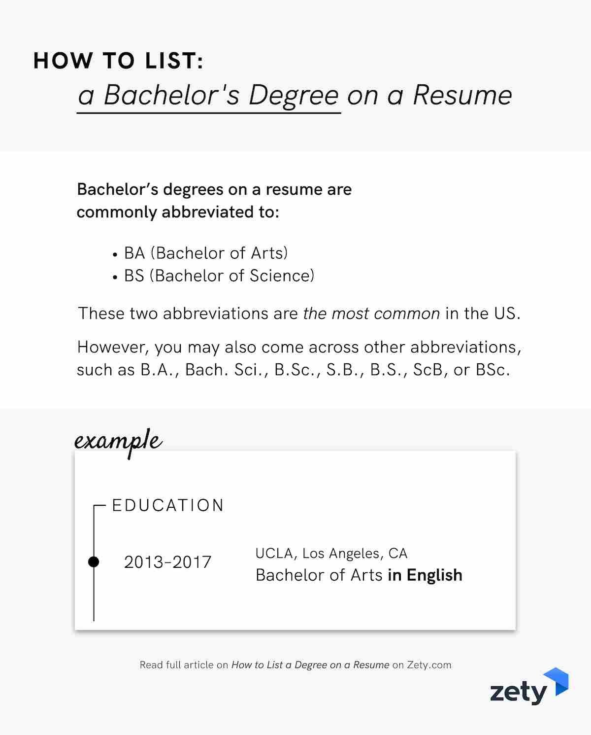 How to list a Bachelor's Degree on a Resume