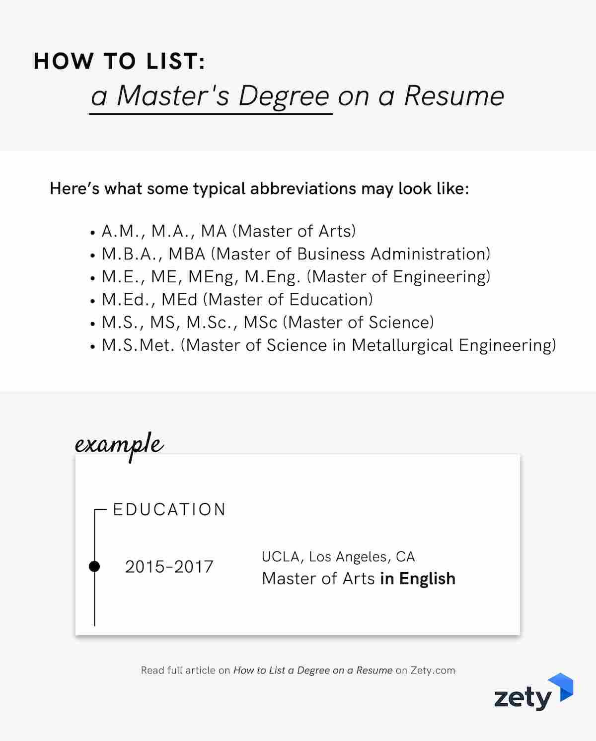 How to list a Master's Degree on a Resume