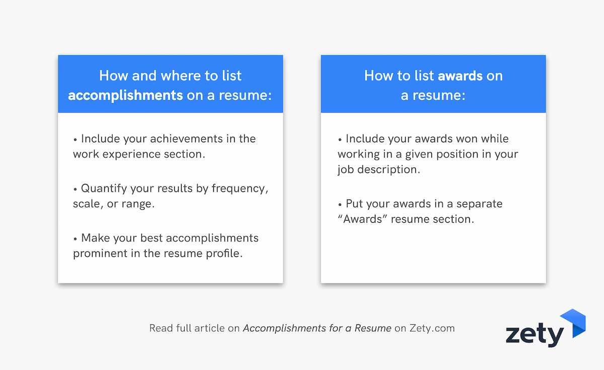 How to list achievements and awards on a resume