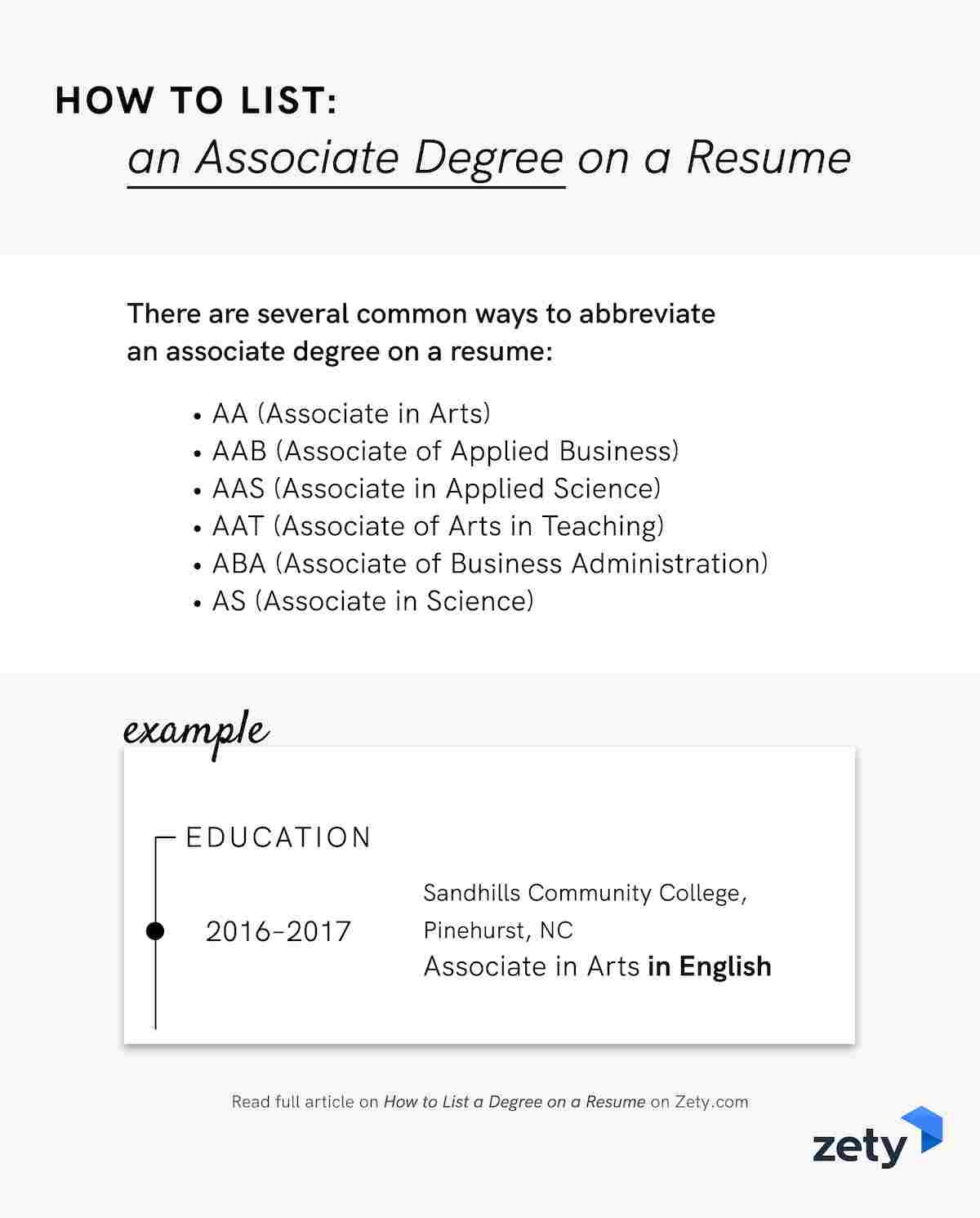 how to list an Associate Degree on a Resume