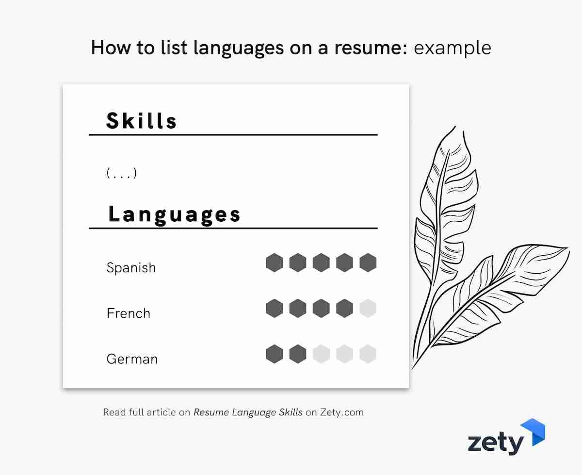 How to list languages on a resume example