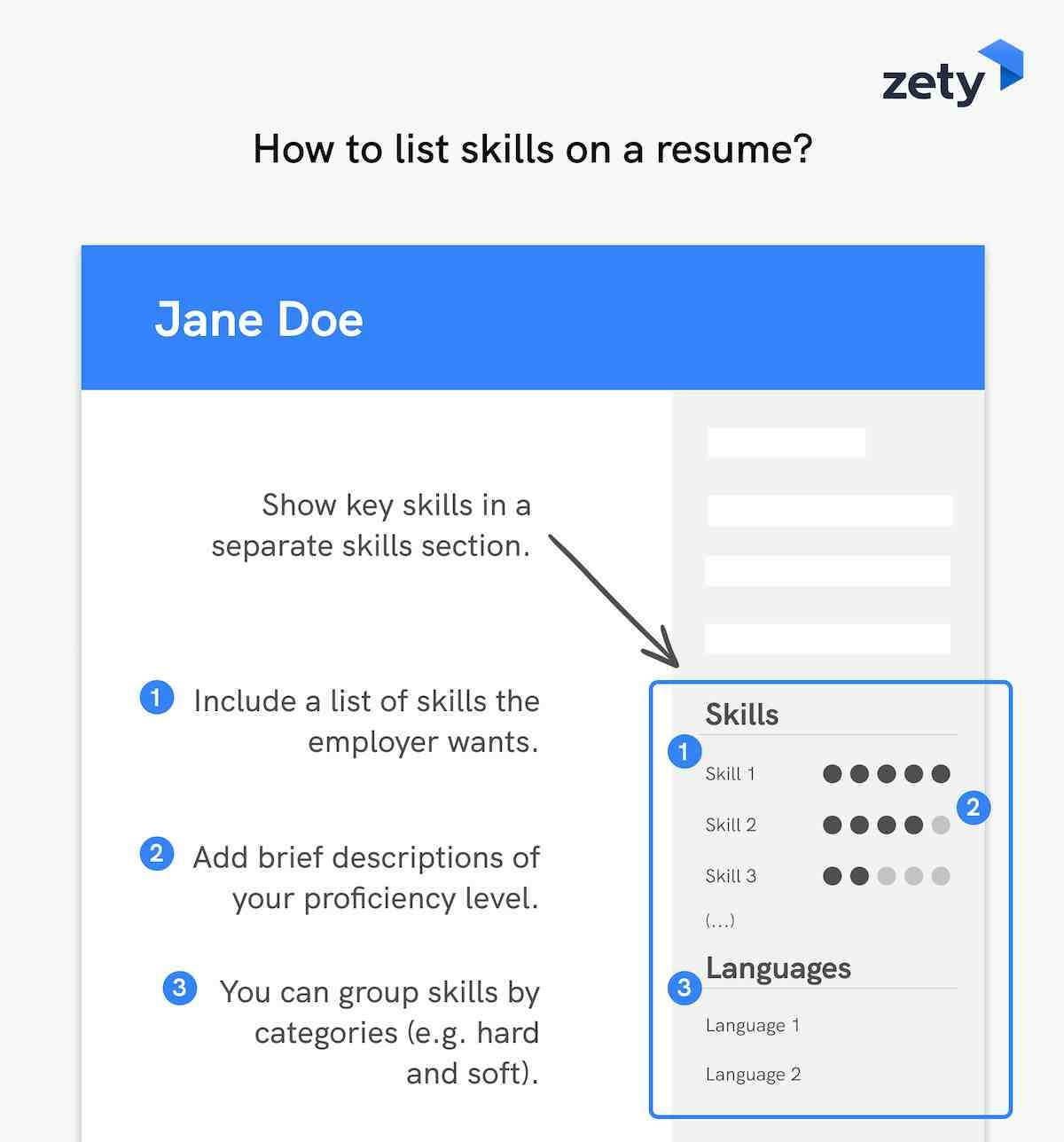 How to list skills on a resume: visual example