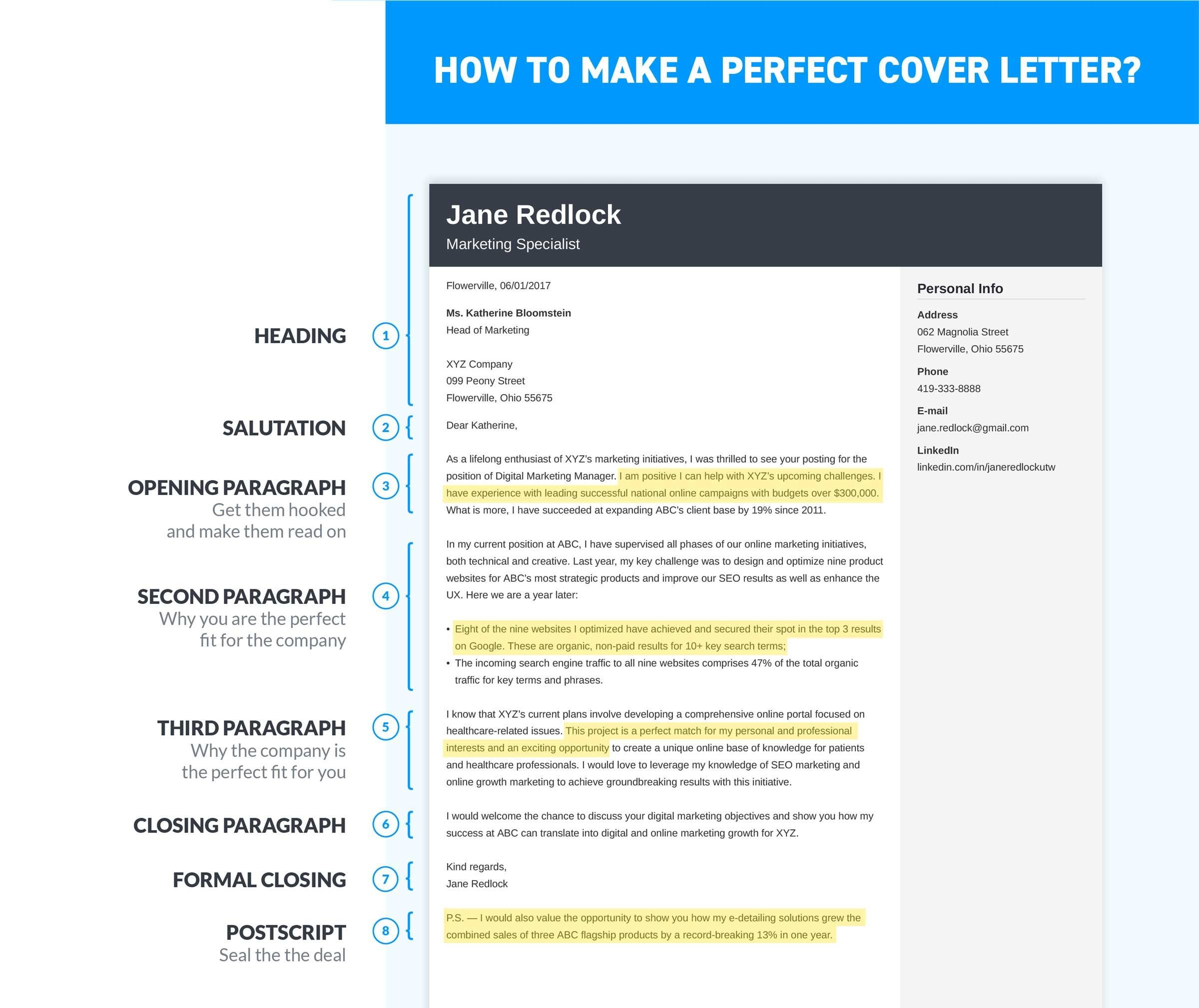How to write a cover letter in 8 simple steps 12 examples how to make a perfect cover letter infographic expocarfo Images