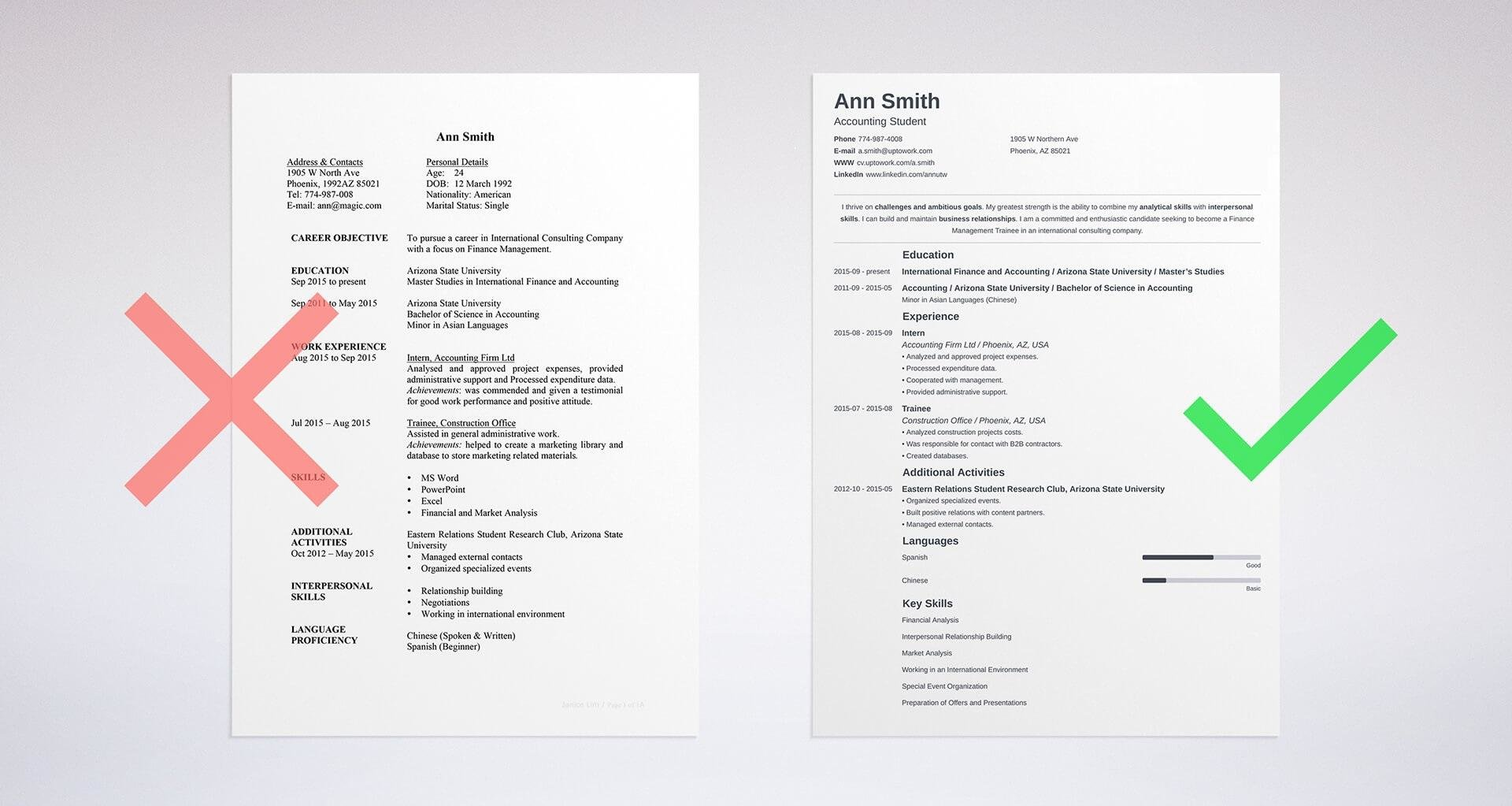 Captivating Uptowork Within What Does A Resume Look Like