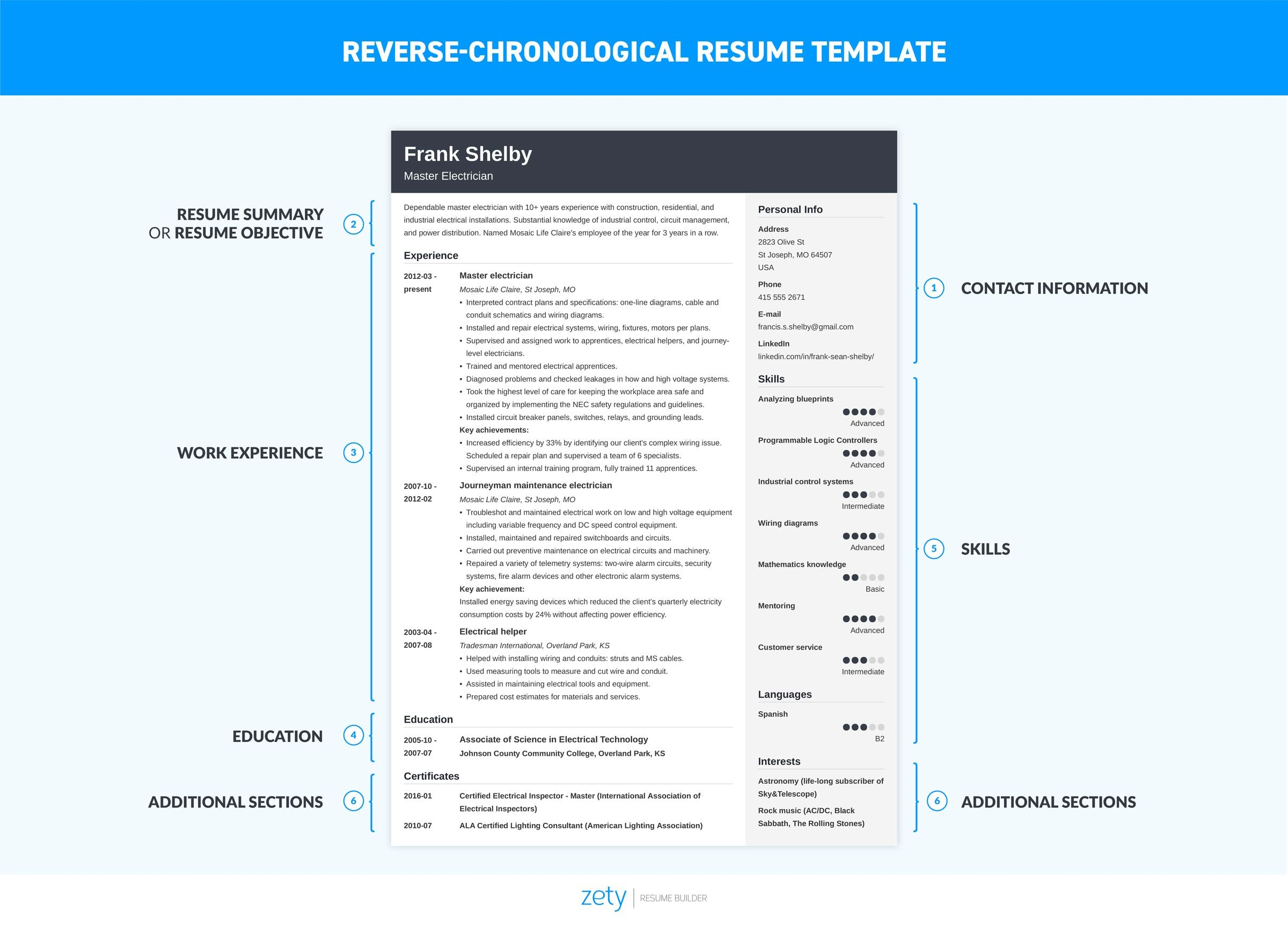 how to write a chronological resume infographic