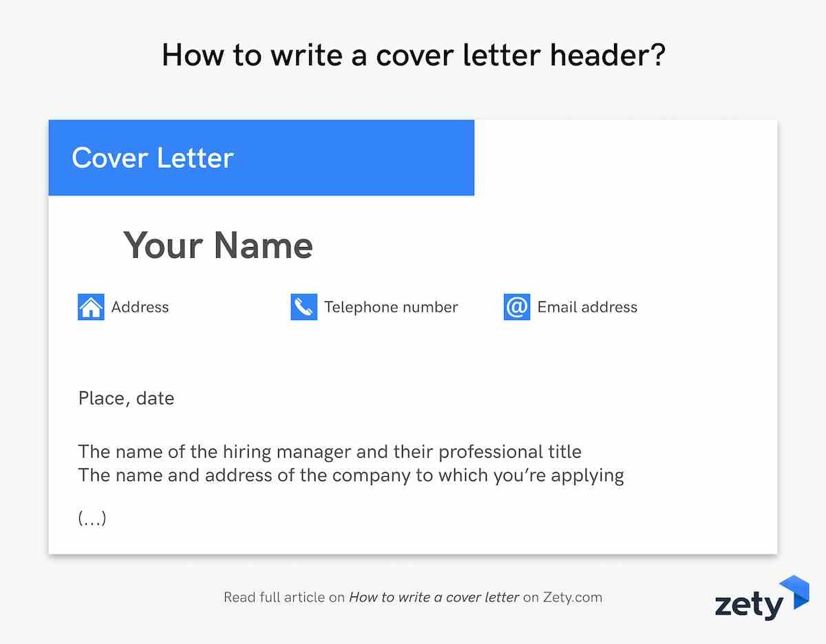 How to write a cover letter: infographic