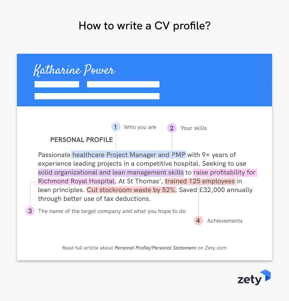 How to write a CV profile