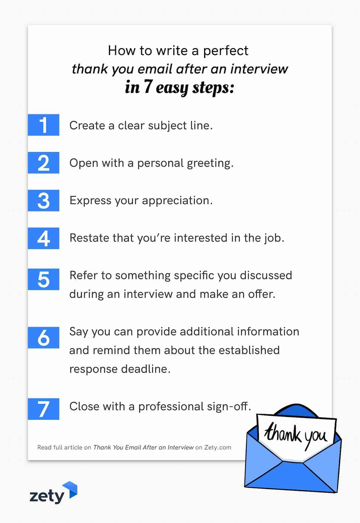 How to write a perfect thank you email after an interview