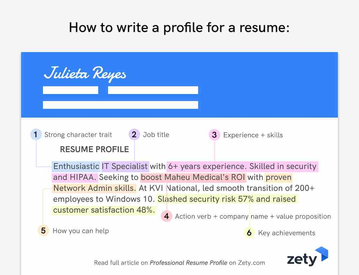 How to write a profile for a resume example