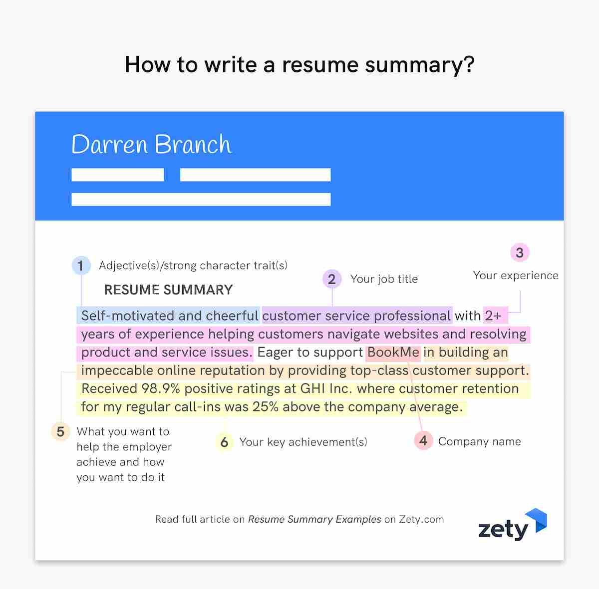 How to write a resume summary: visual example