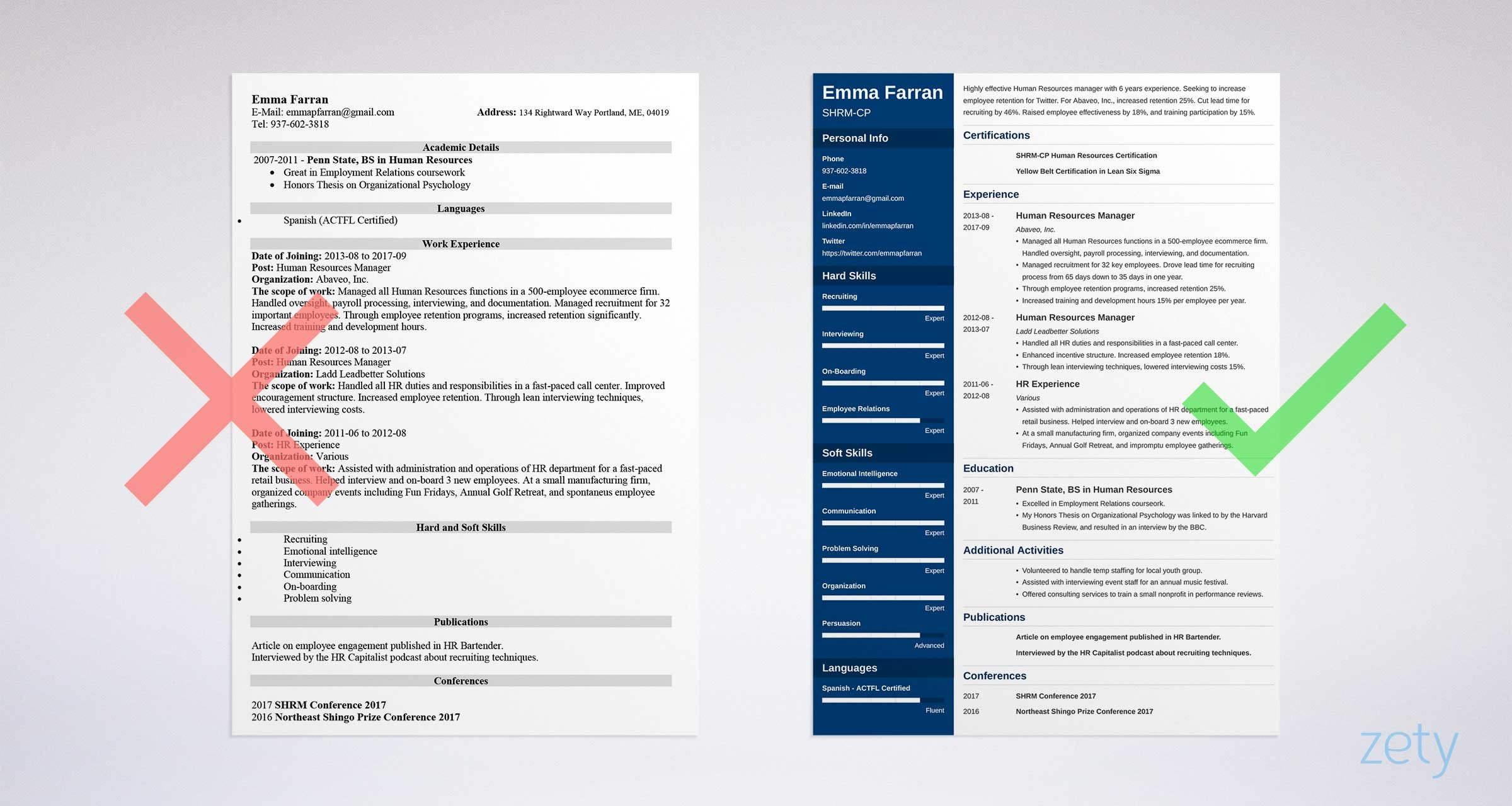 human resources resume sample