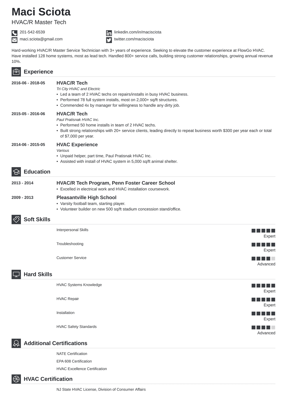 HVAC Resume: Samples and Complete Writing Guide [20+ Examples]