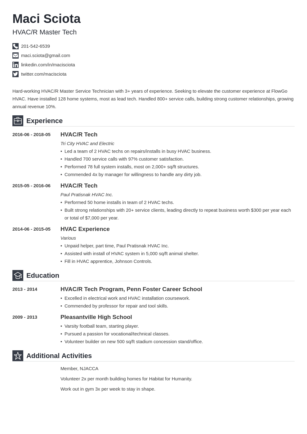 hvac resume example template iconic