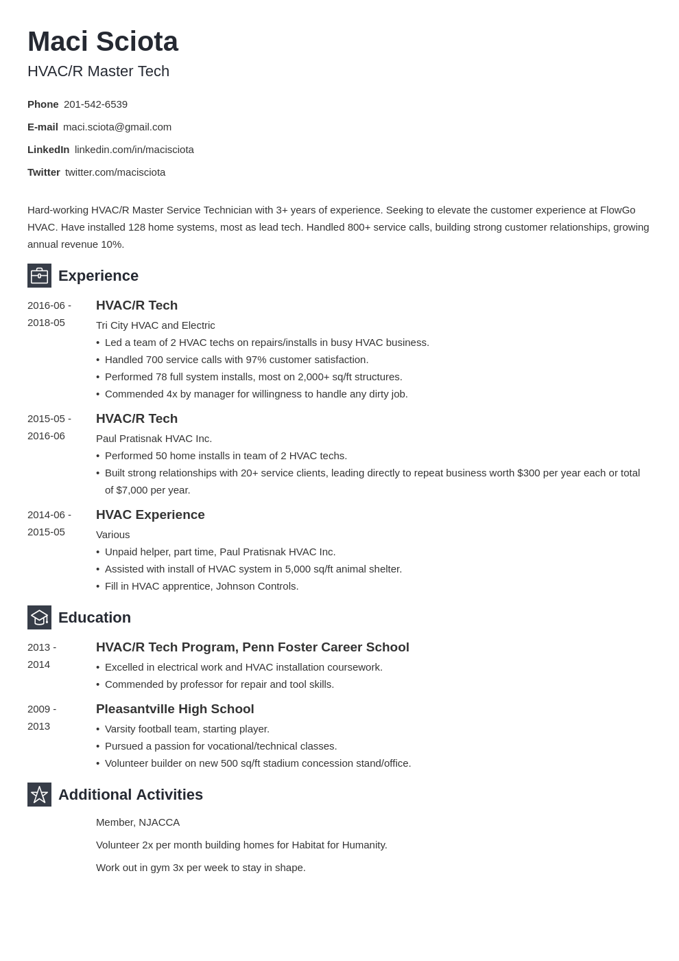 hvac resume example template newcast