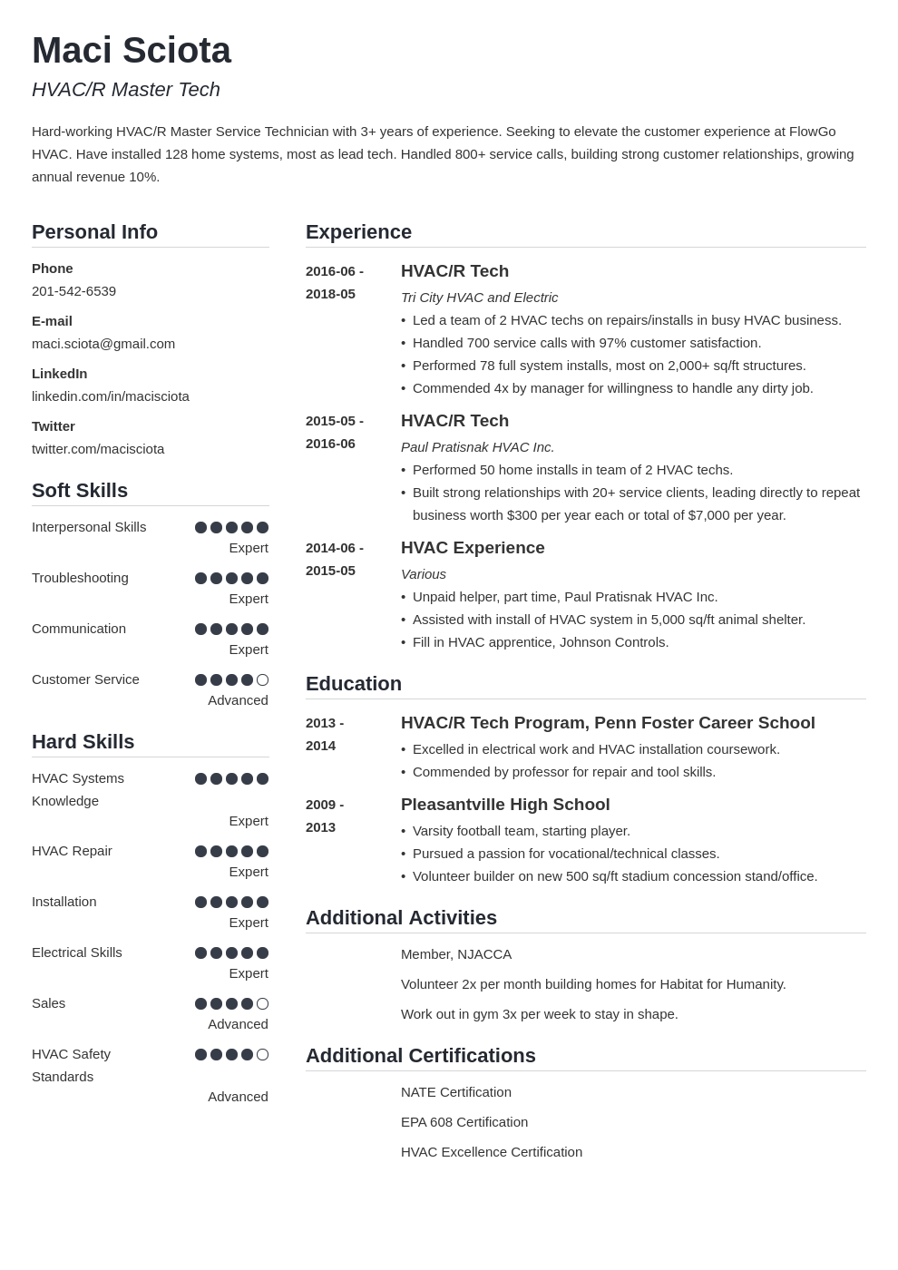 hvac resume example template simple
