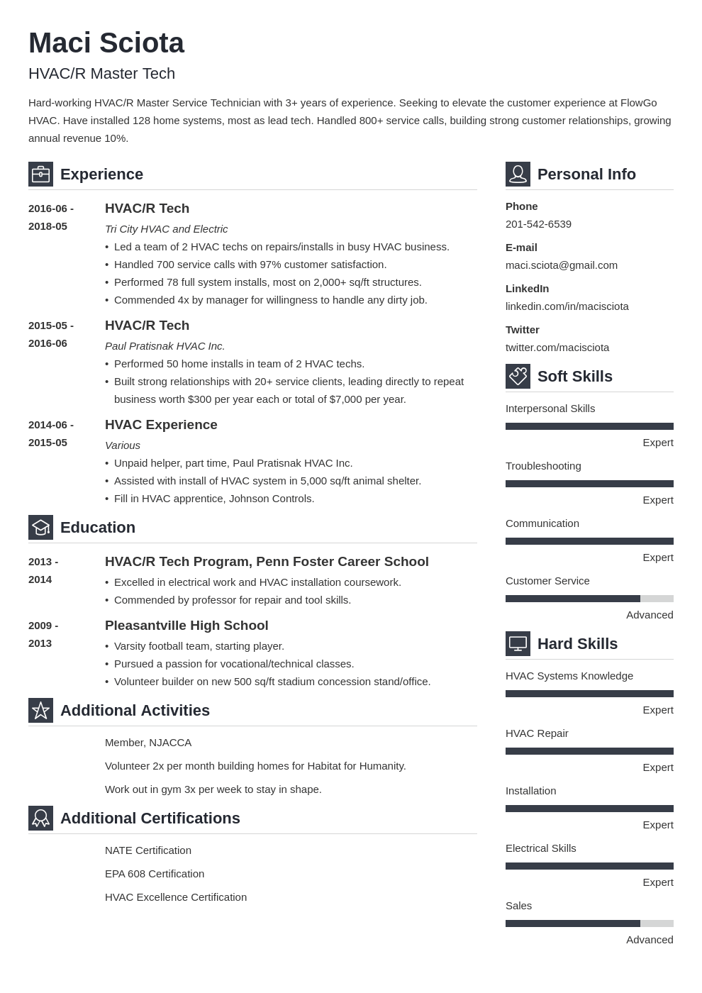 hvac resume example template vibes