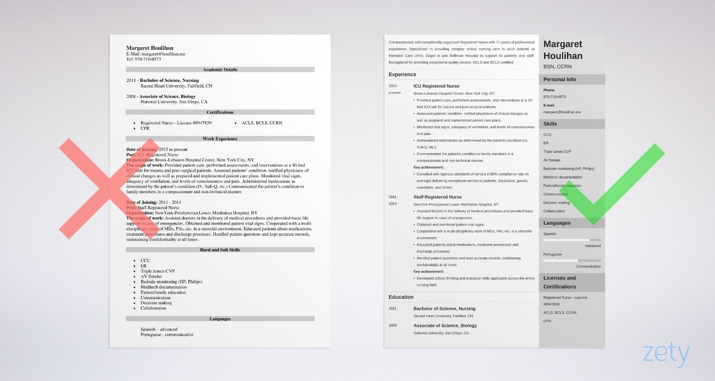 Icu Nurse Resume Templates