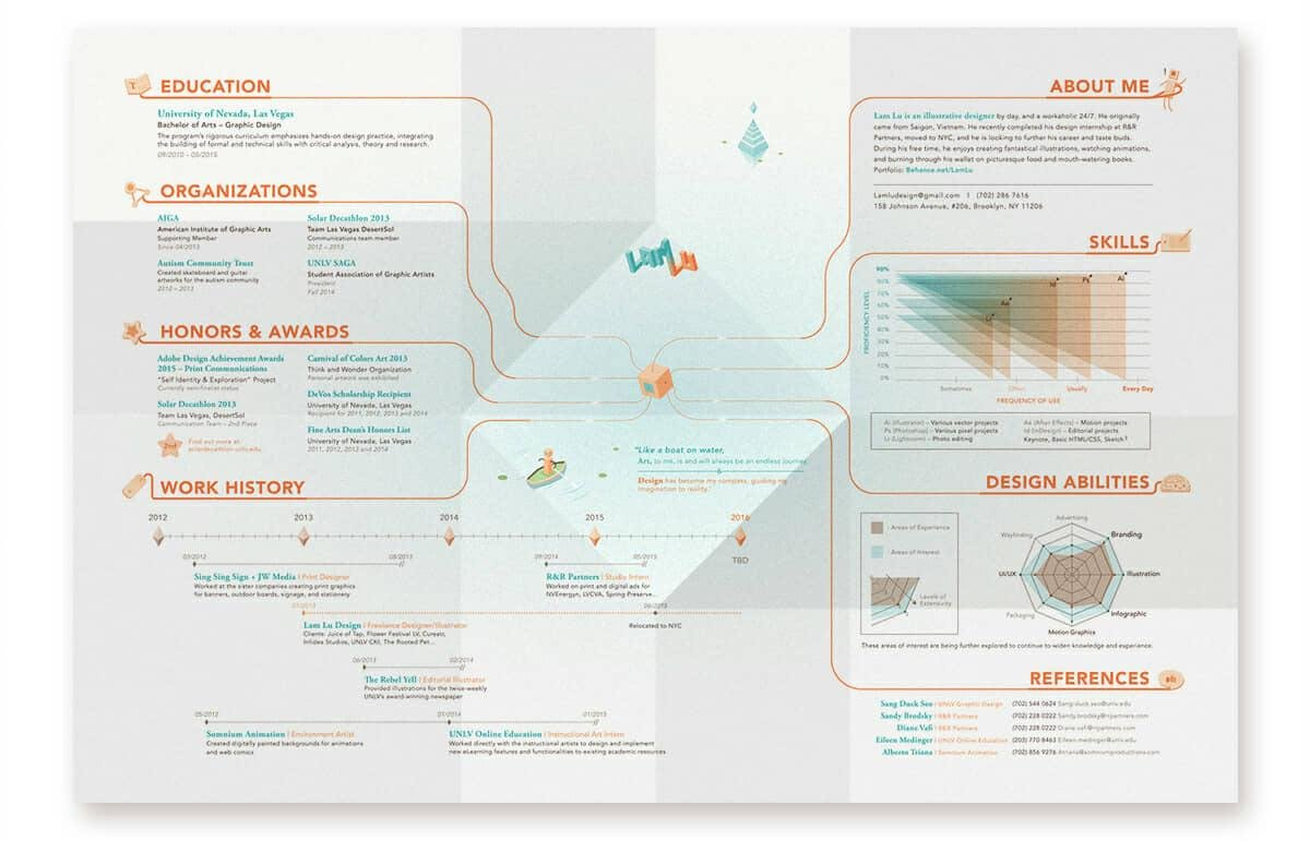 best infographic resume with blue and orange details