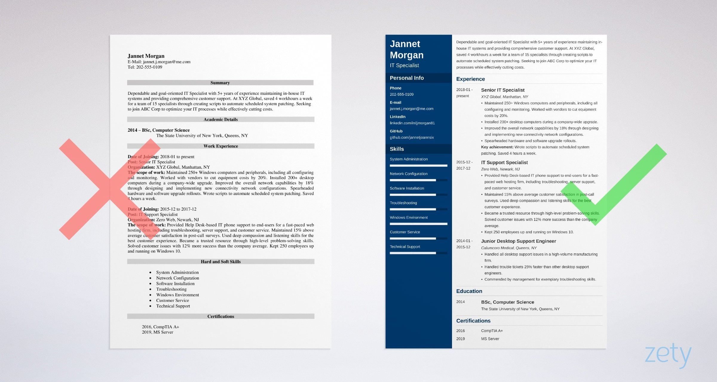 it specialist resume templates