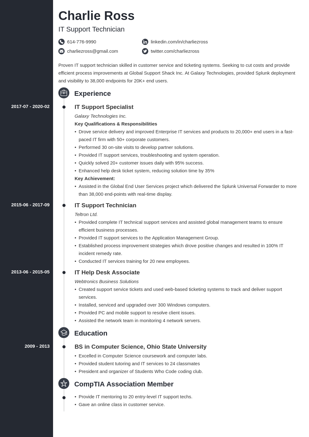 it support resume example template concept