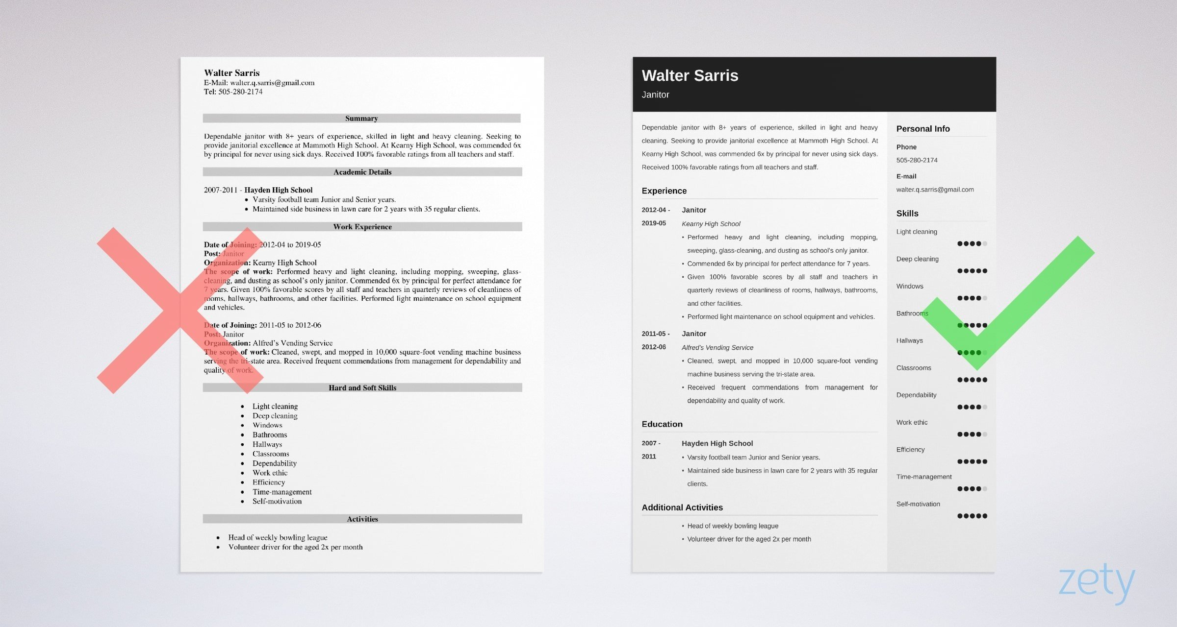 janitor resume templates