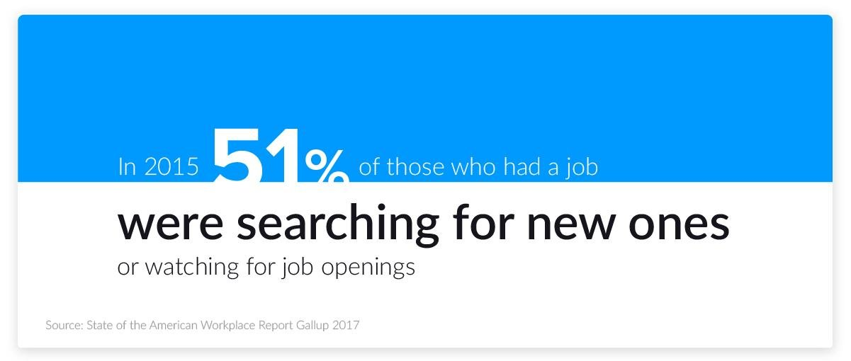 job search stats