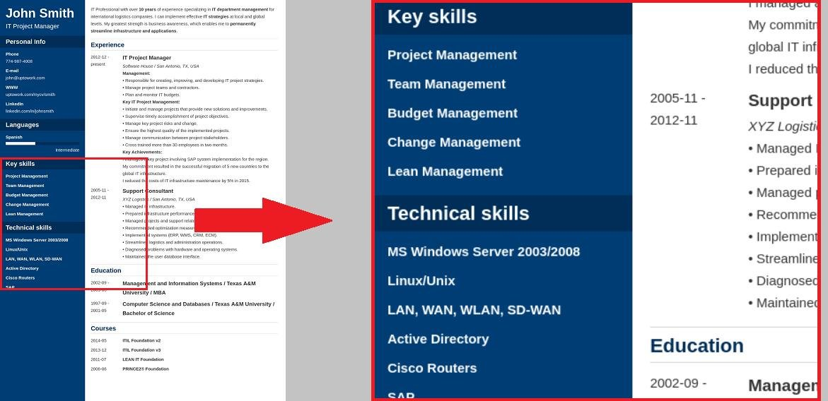 skills keywords on resume
