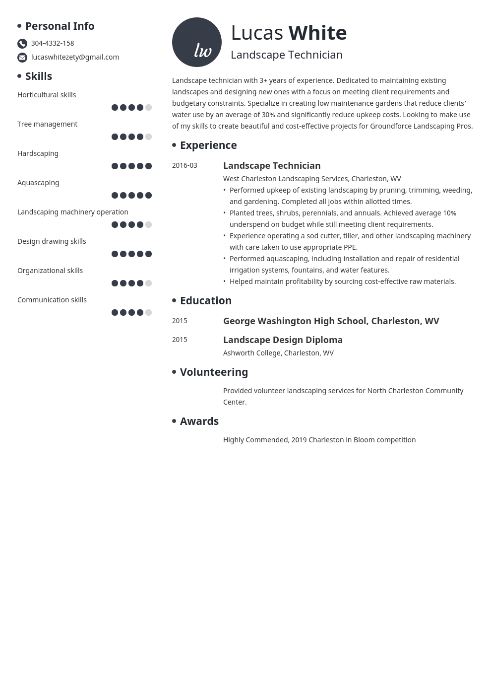 landscaping resume example template initials