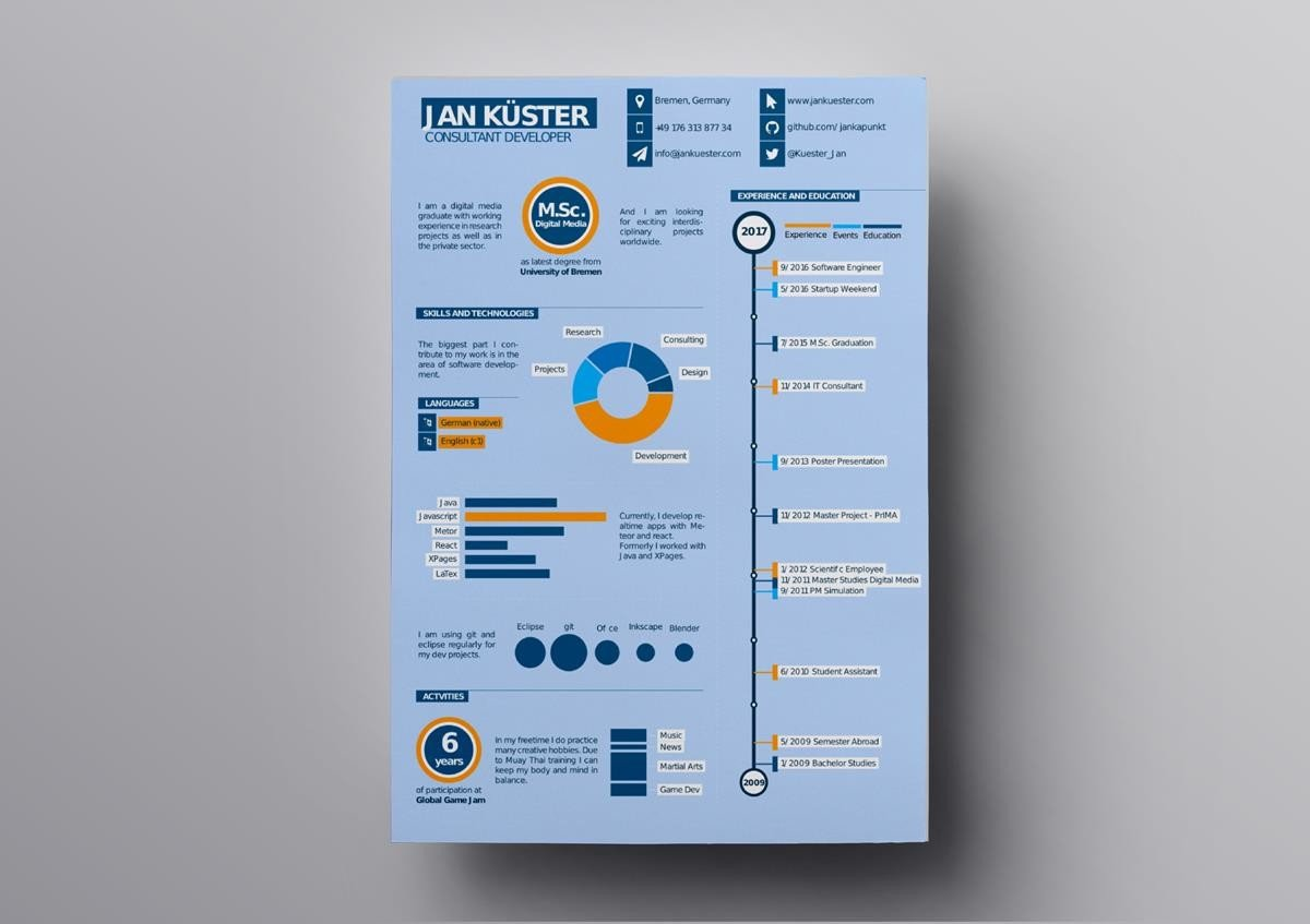 10  best free latex resume  cv templates to download  top picks