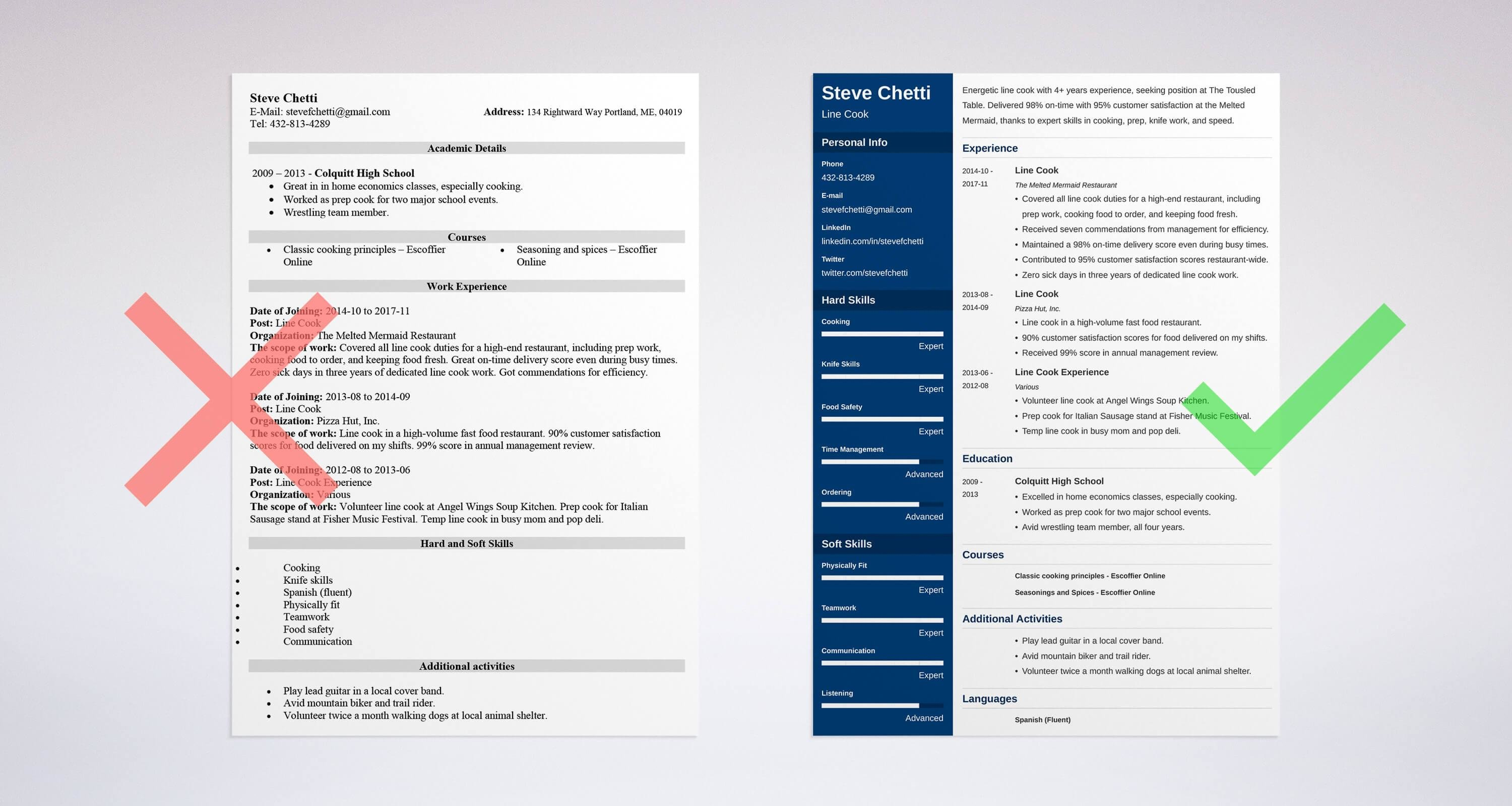 line cook resume sample and complete guide 20 examples - Cook Resume Examples