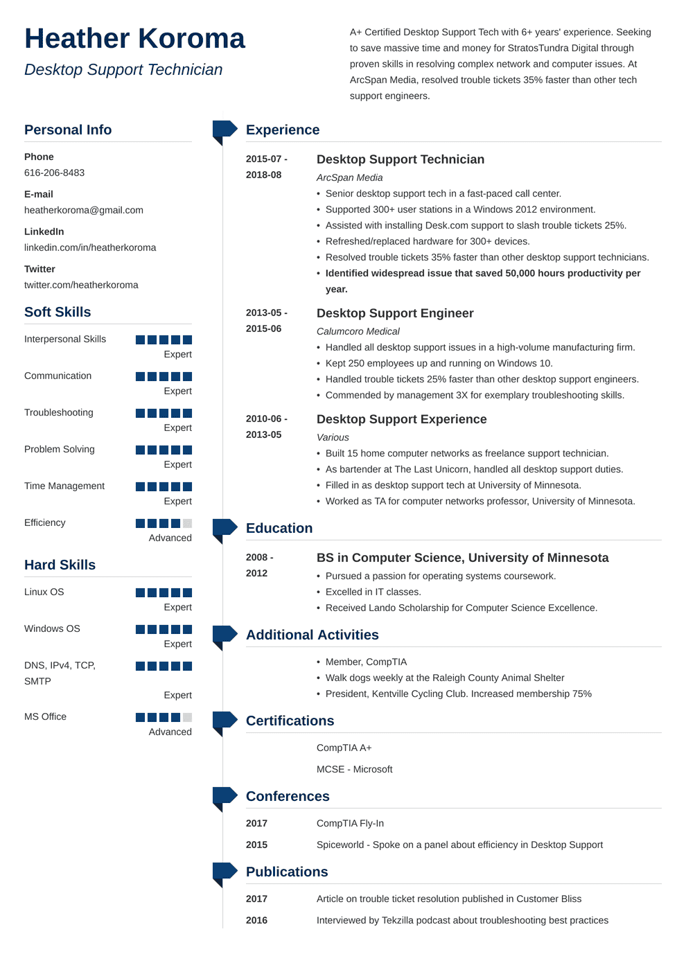Line Cook Resume: Sample and Complete Guide [+20 Examples]
