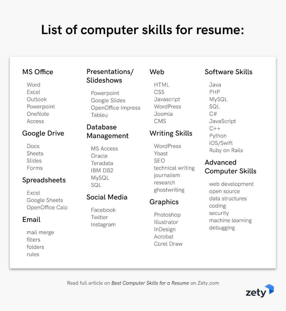 List of Computer Skills for Resume