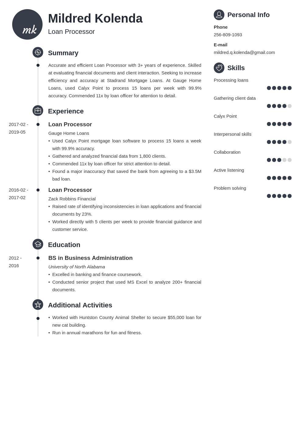 loan processor resume example template primo