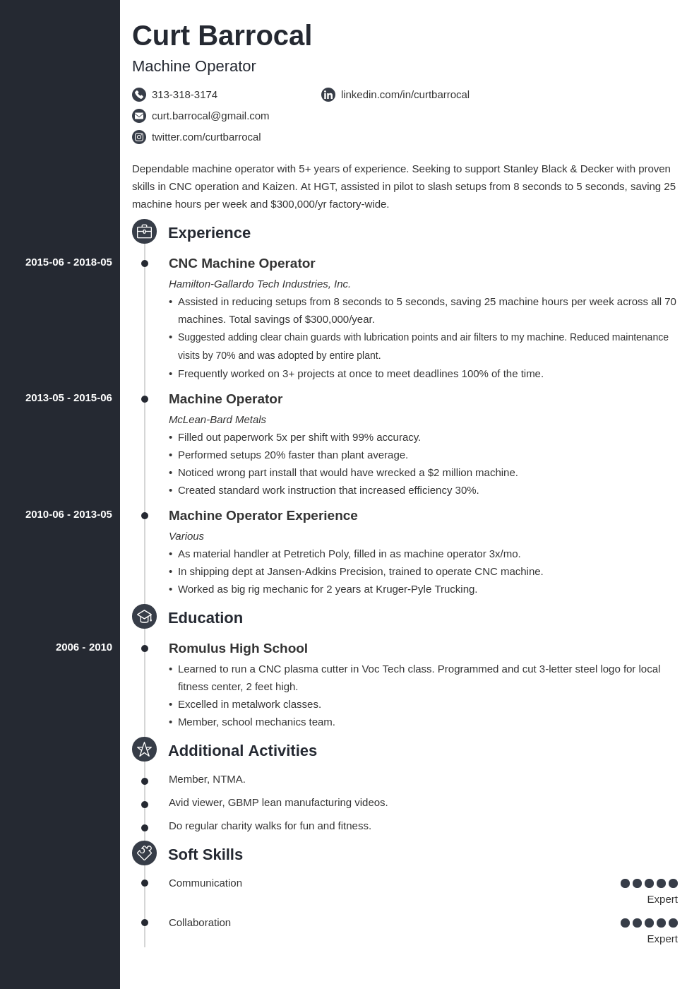 machine operator resume example template concept