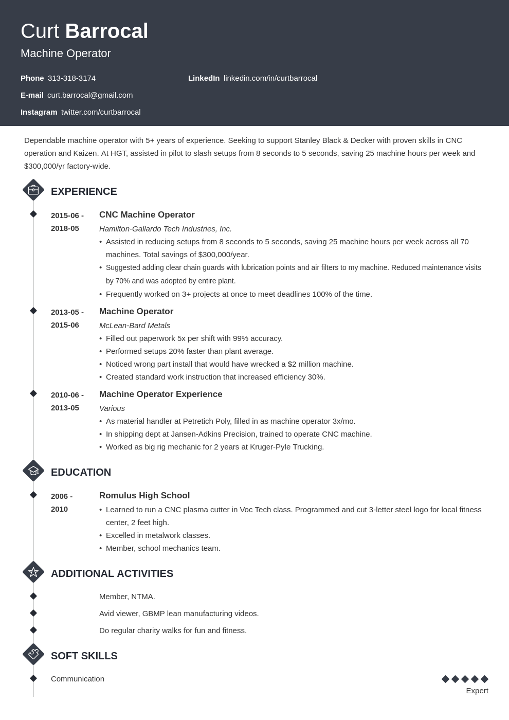 machine operator resume example template diamond