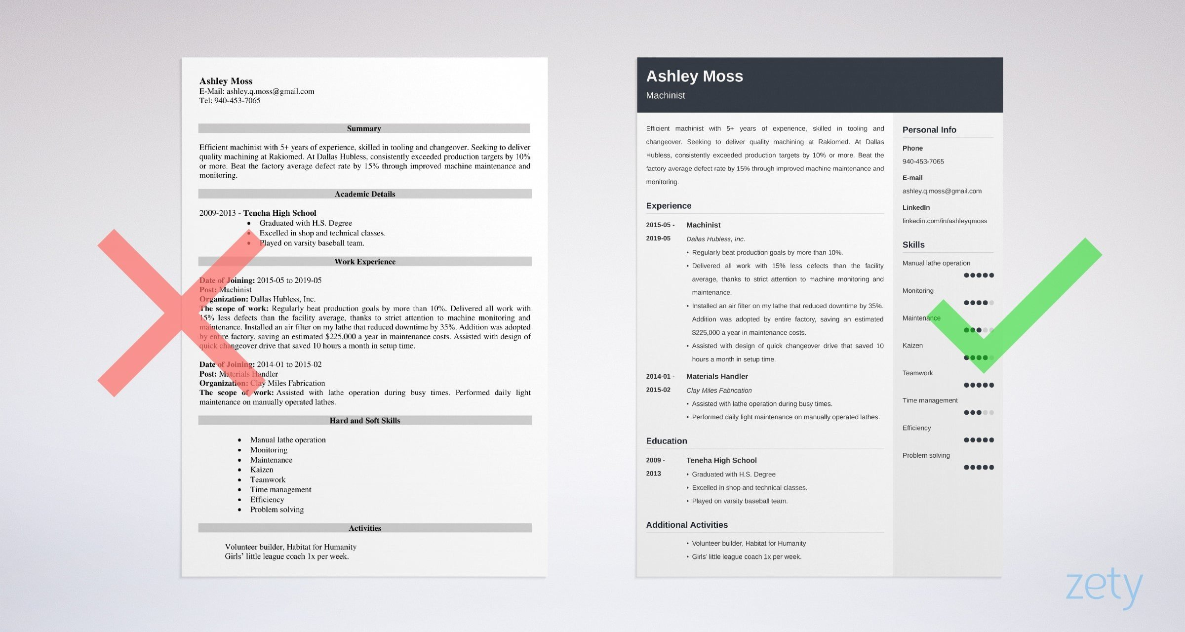 Machinist resume samples cheap analysis essay editing for hire ca