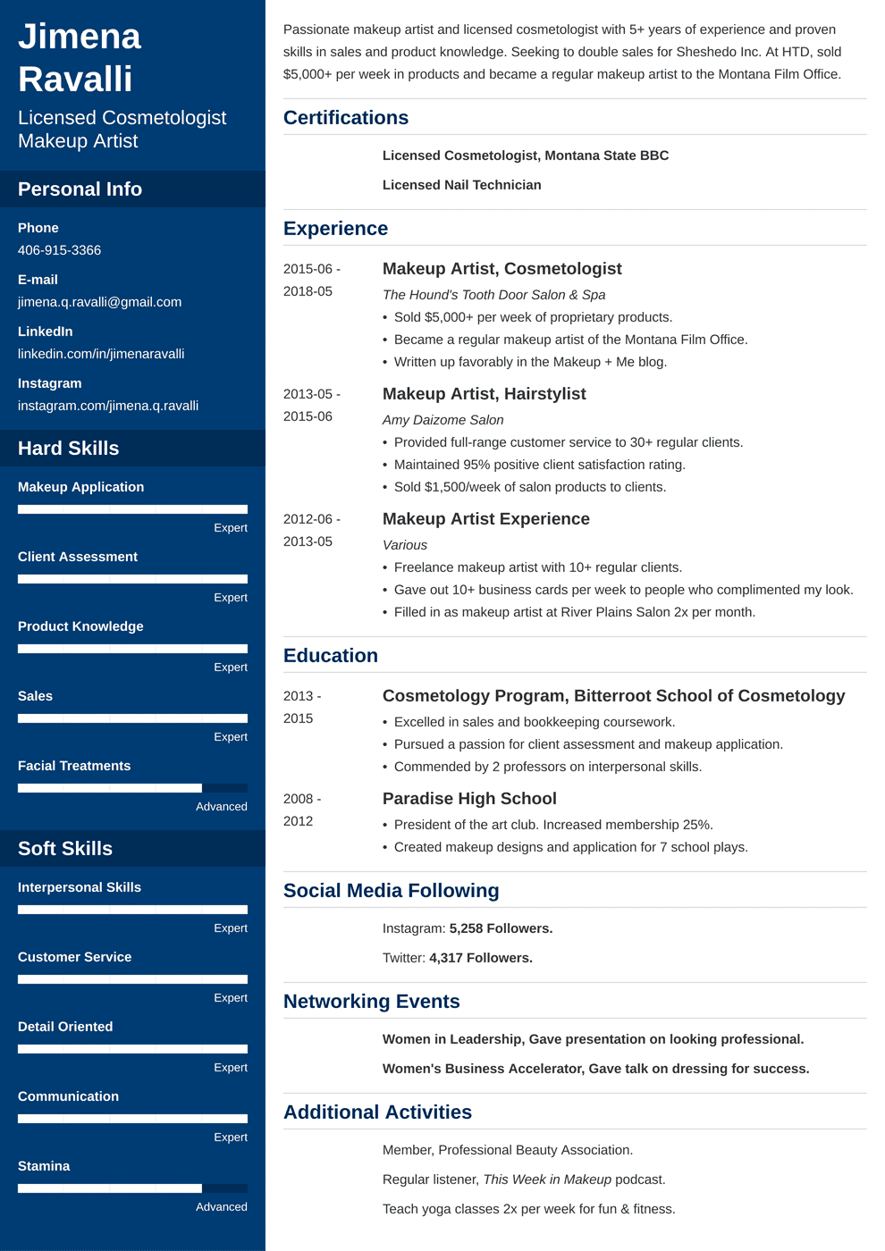 Makeup Artist Resume Sample for 2020 Guide & Examples