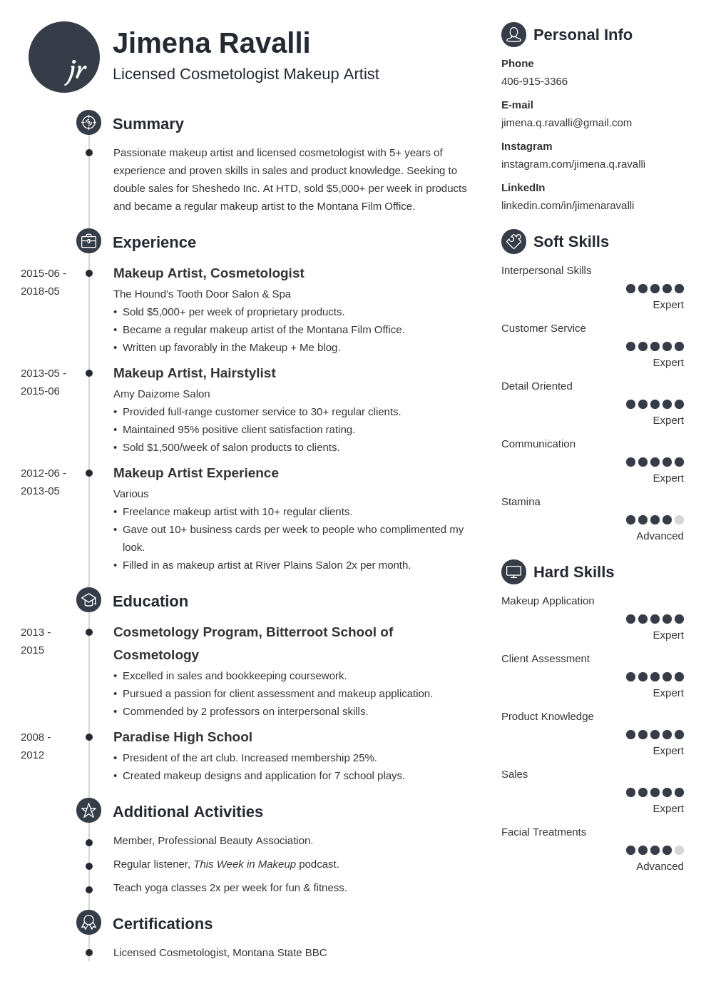 makeup artist resume example template primo