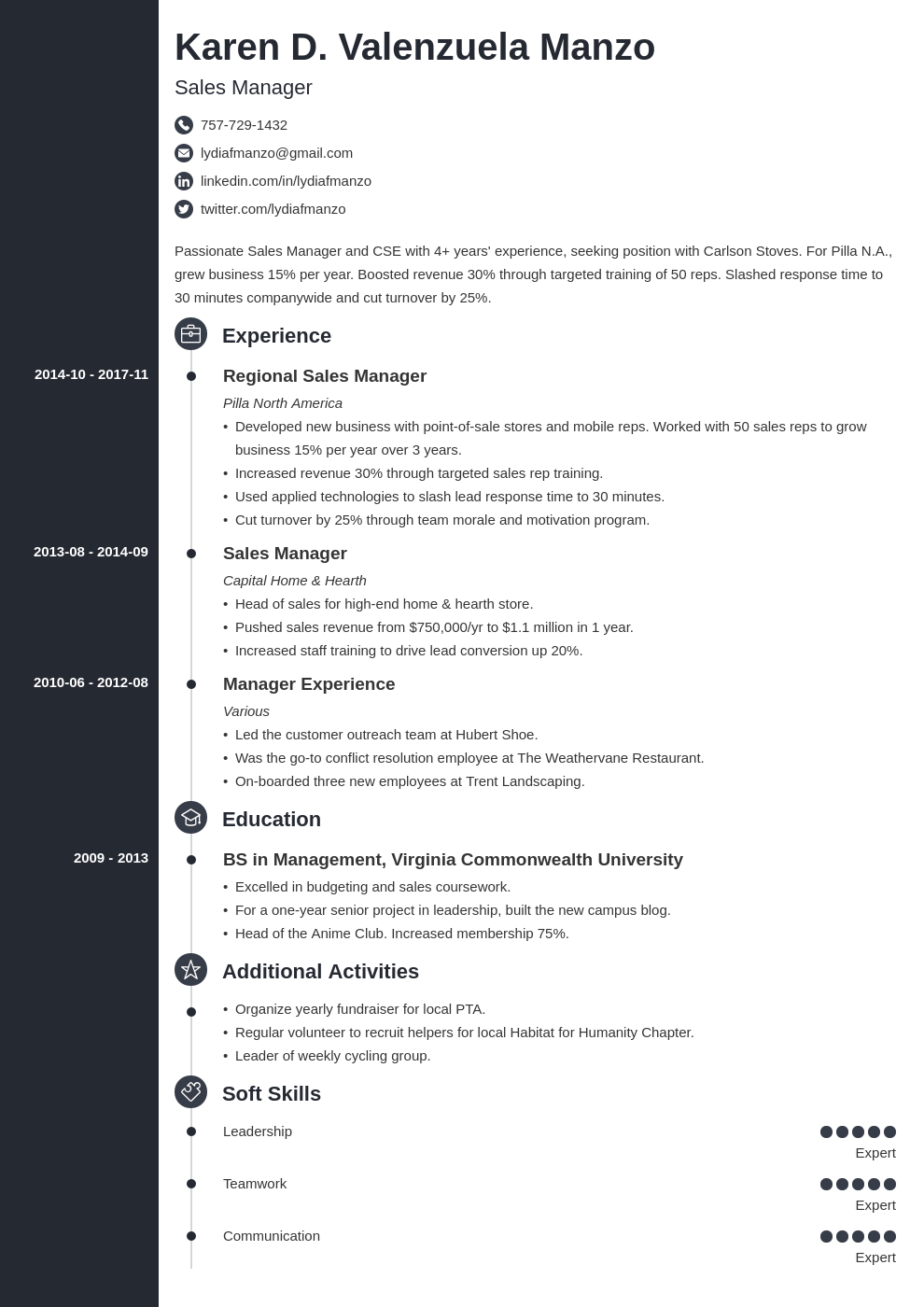 manager resume example template concept