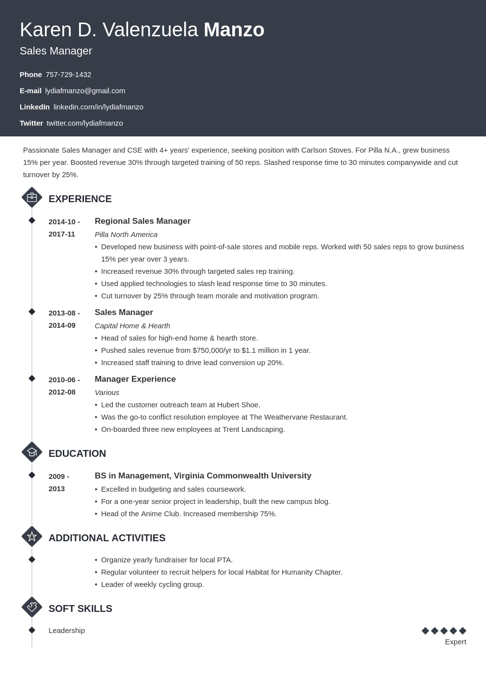 manager resume example template diamond