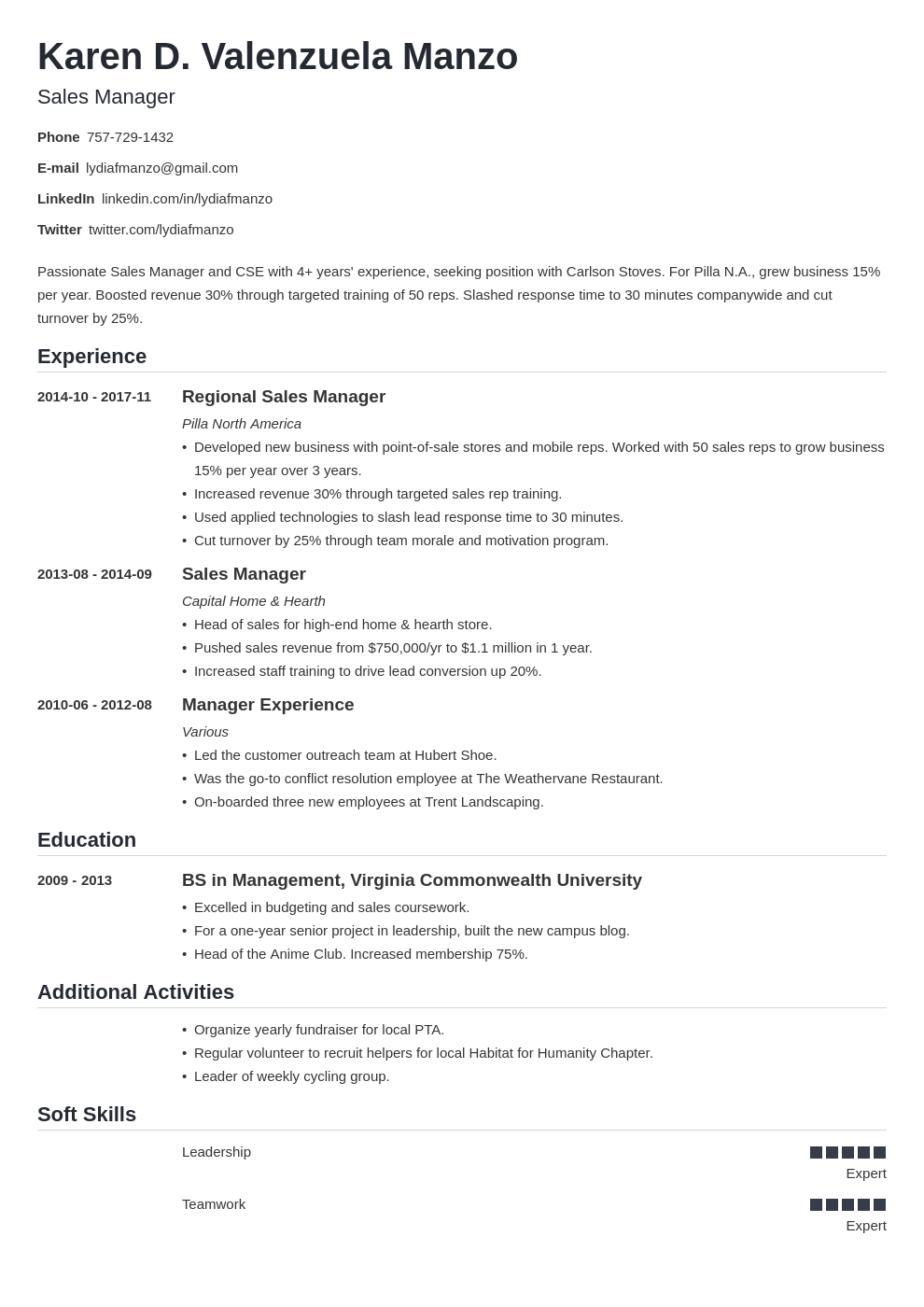 manager resume example template nanica