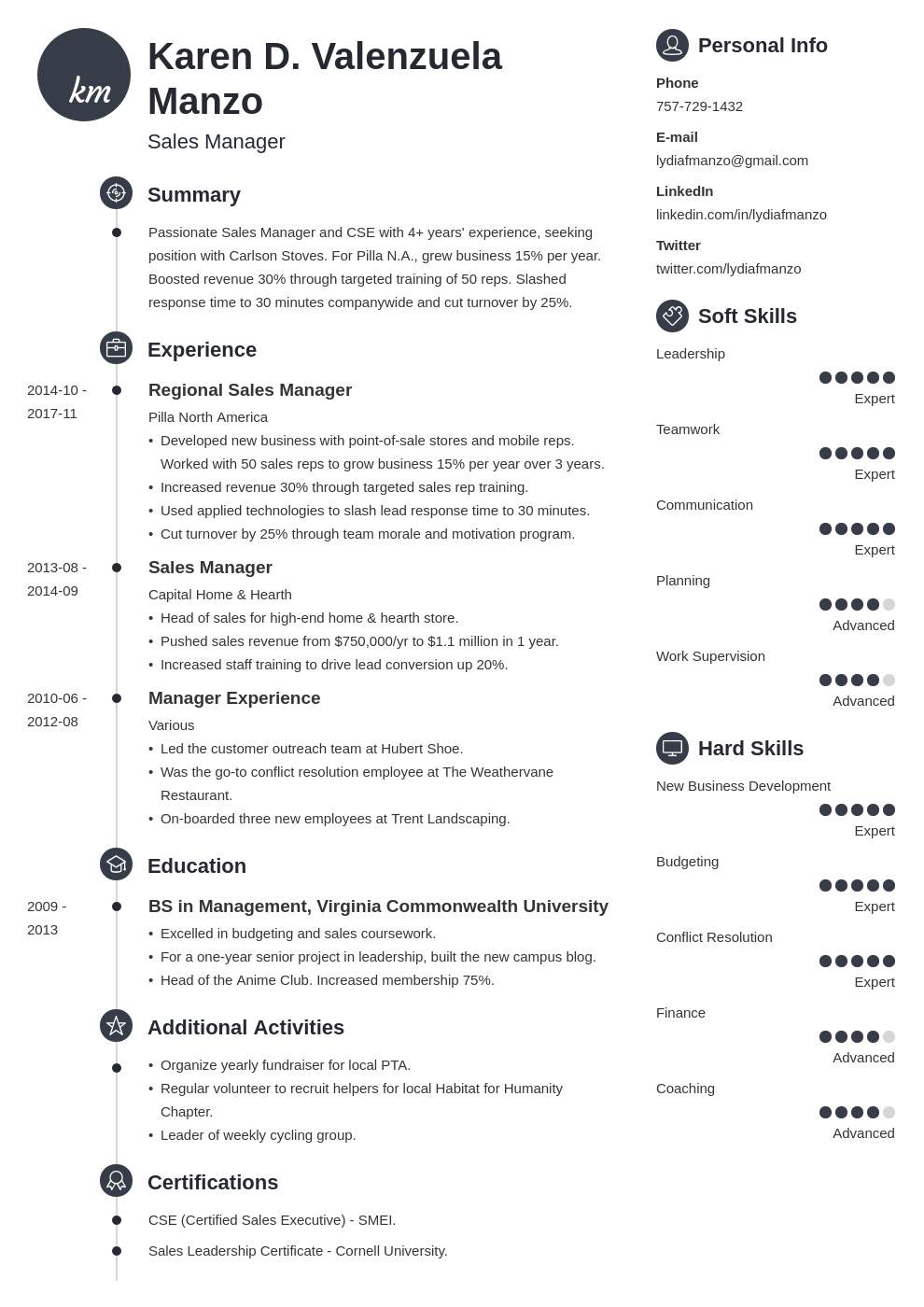 manager resume example template primo