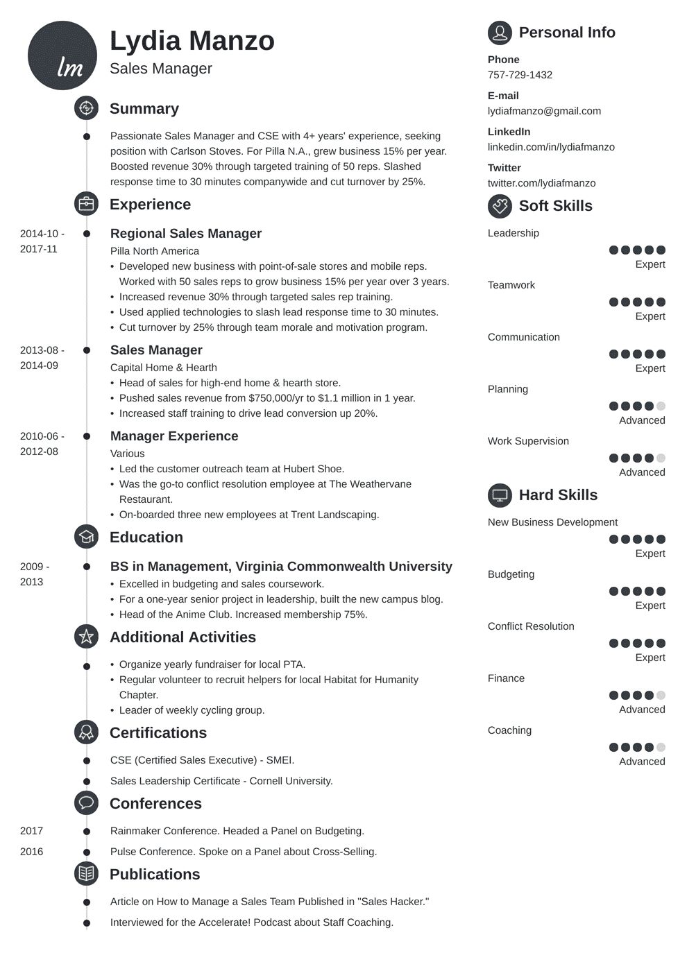 sample resumes for managers