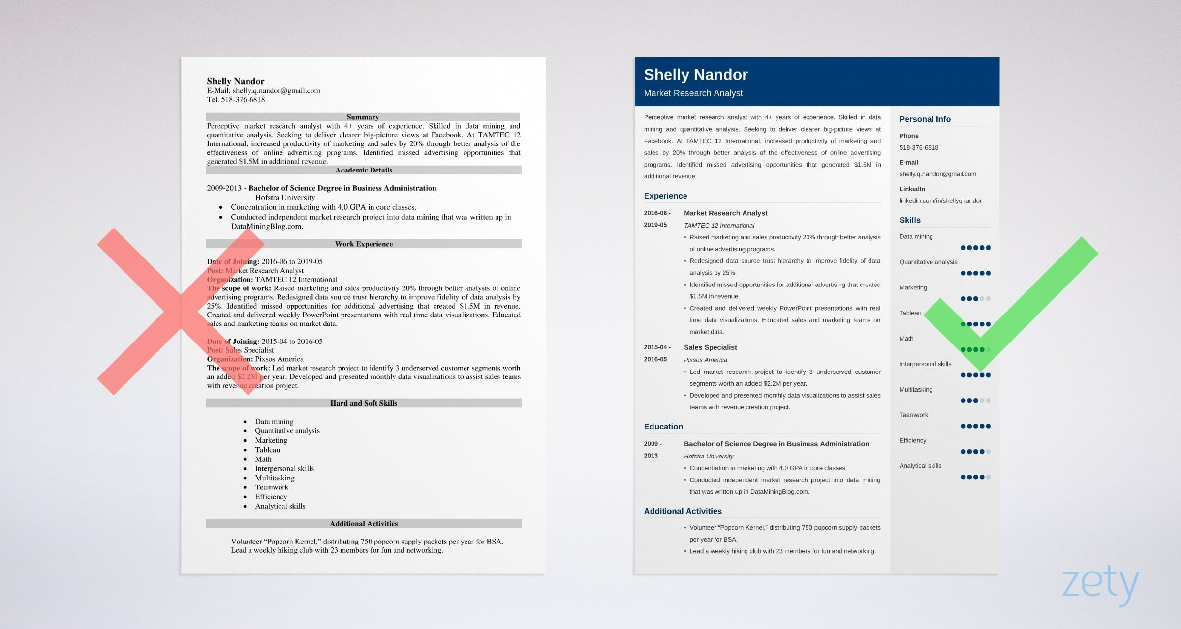 market researcher resume templates
