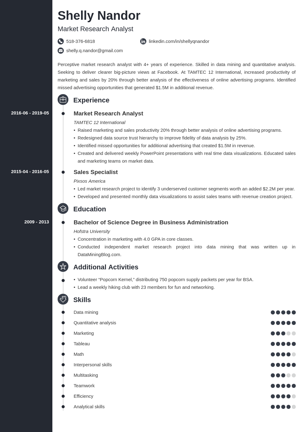 market research resume example template concept