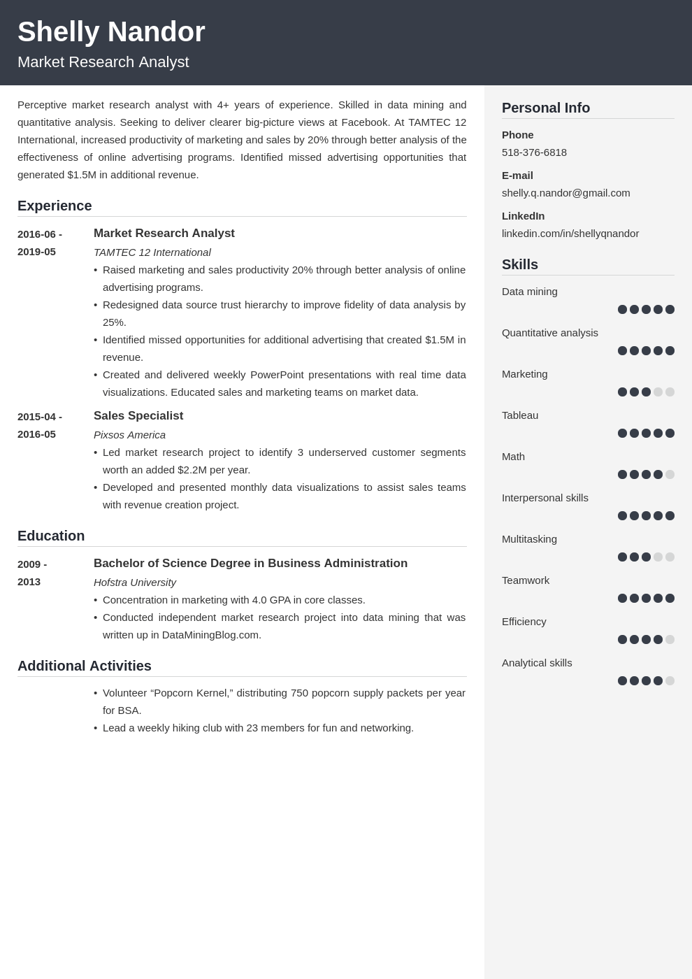 market research resume example template cubic
